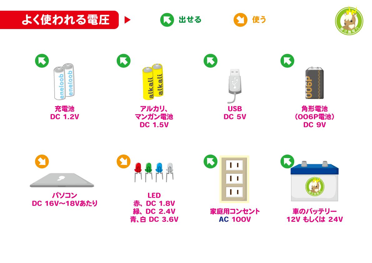 鹿児島電力でんきガイド vol.1