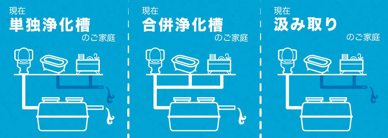 47億円に匹敵?! DIYで下水の汚染度を要チェックだ!